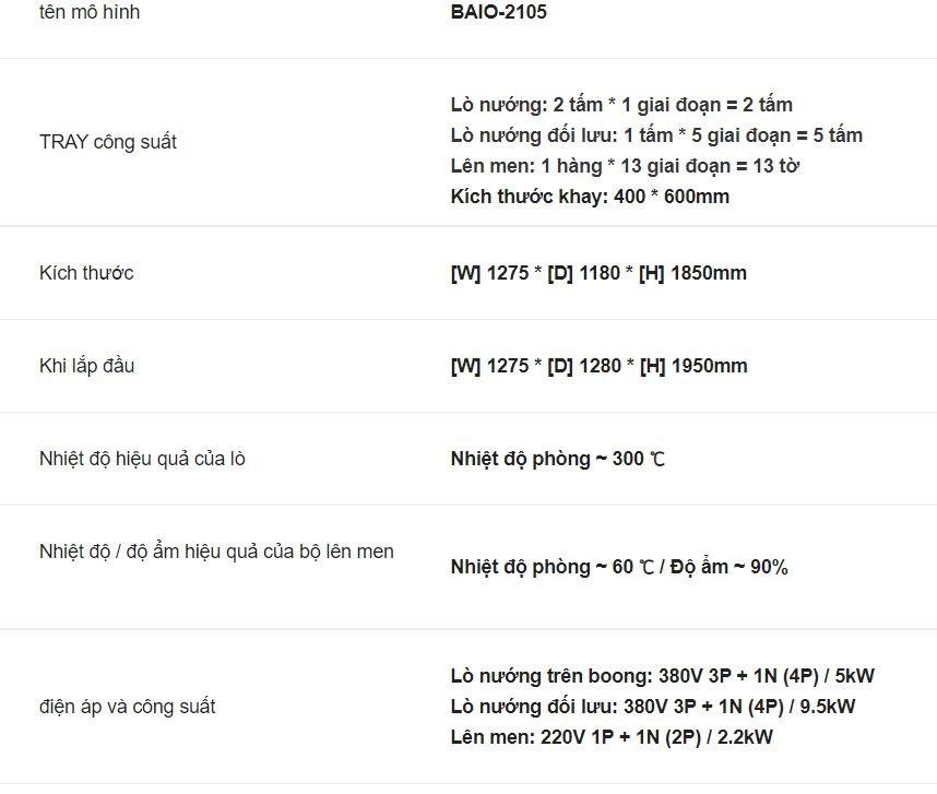 lo nuong da nang bresso baio-2105 hinh 0